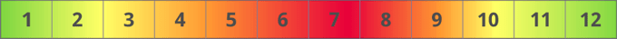 Stichkalender Stechmücke - Biteling